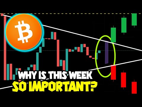 MUST WATCH BTC this week….BITCOIN PRICE moments away from critical BREAKOUT!