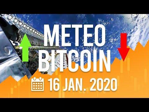 La Météo Bitcoin FR - Analyse Crypto Fanta