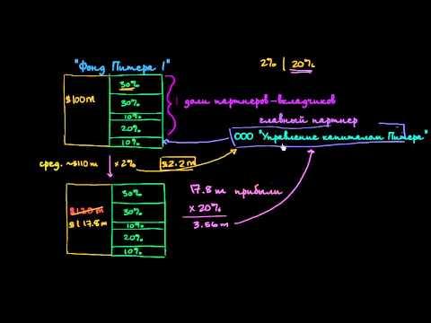 видео: Структура хедж-фондов и размеры вознаграждений