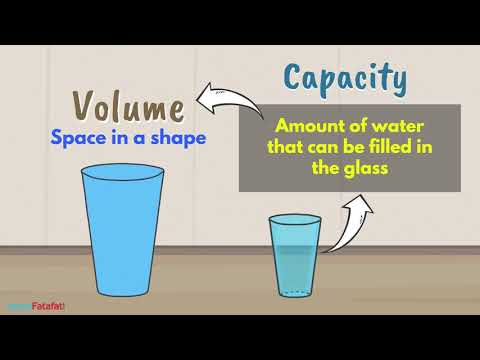 Mass And Volume Measurement