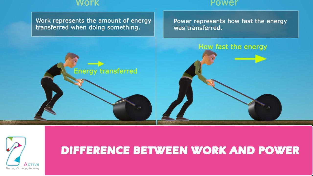 Define Power Rating