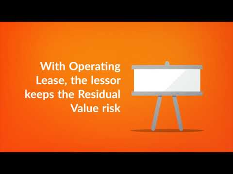 2019 Update - Finance Lease or Operating Lease? What is the