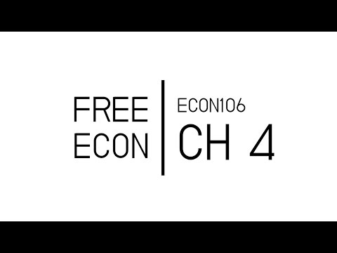 ECON106 - CH4/1 THE MARKET FORCES OF SUPPLY AND DEMAND