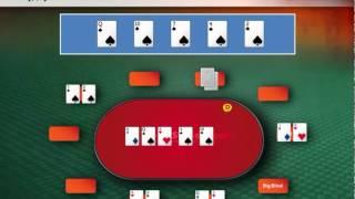 Основы правила игры в Покер