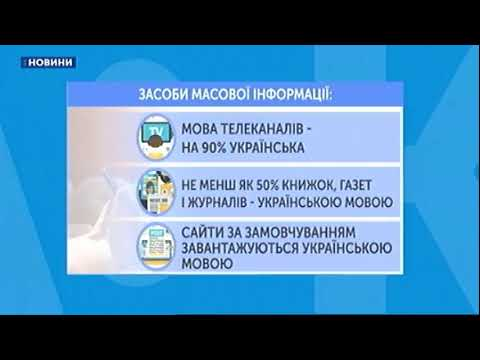 UA: Кропивницький: 14.05.2019. Новини. 17:00
