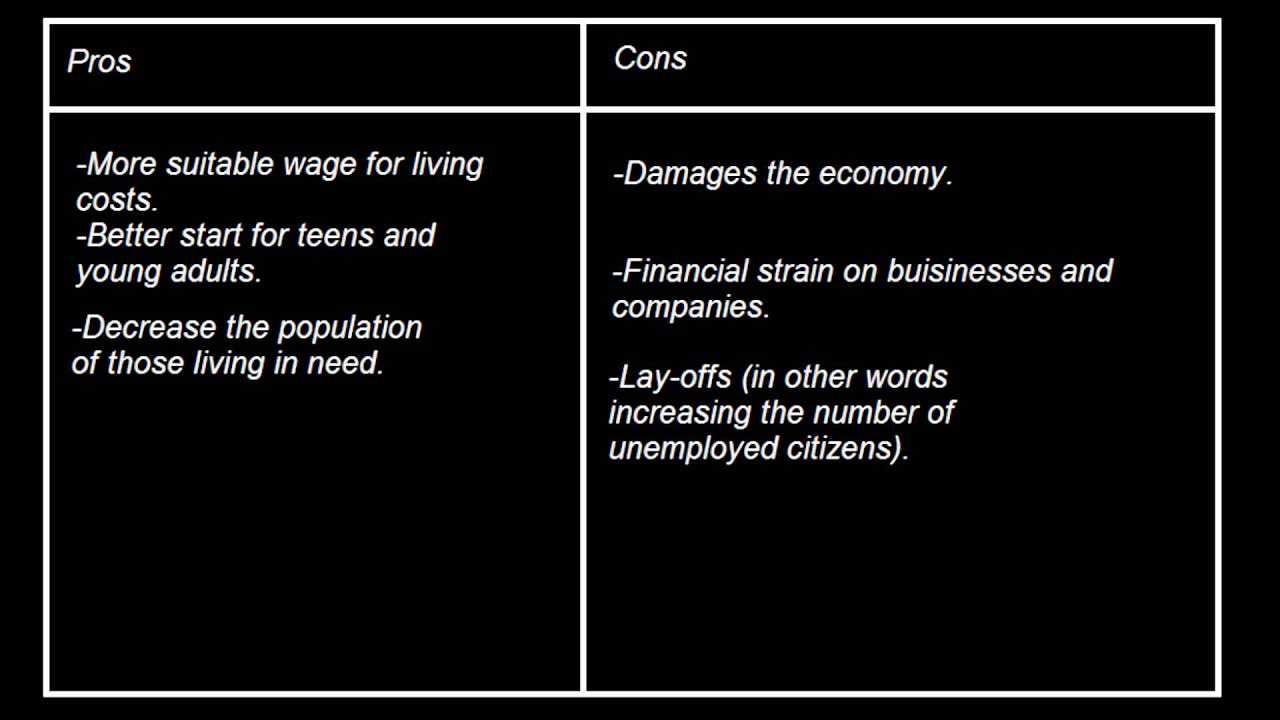 pros and cons of increasing minimum wage pros and cons of increasing minimum wage