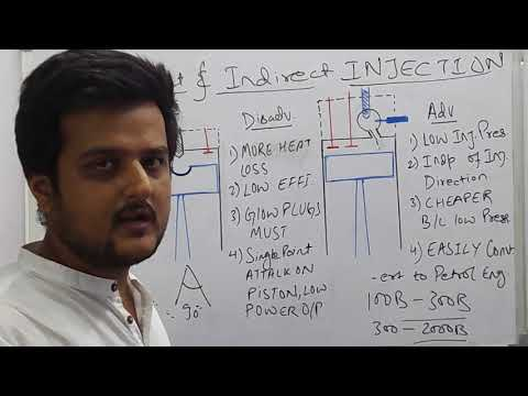 DIRECT & INDIRECT INJECTION SYSTEM