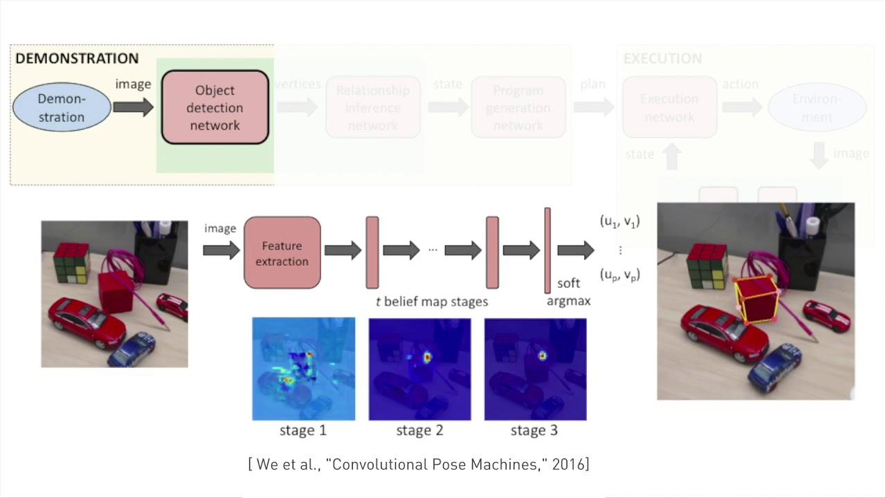 Nvidia разработала робота, который учится выполнять задачи, наблюдая за человеком