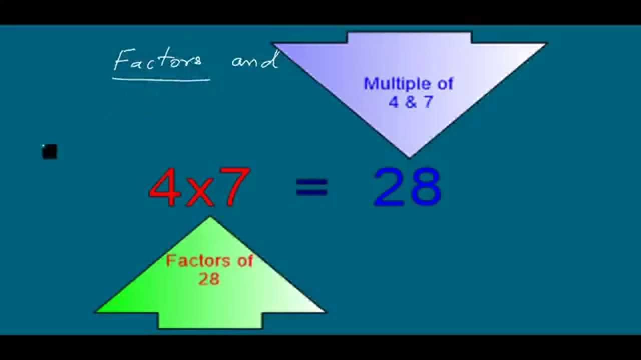 Introduction | Factors And Multiples For Grade 5 Part 1 - YouTube