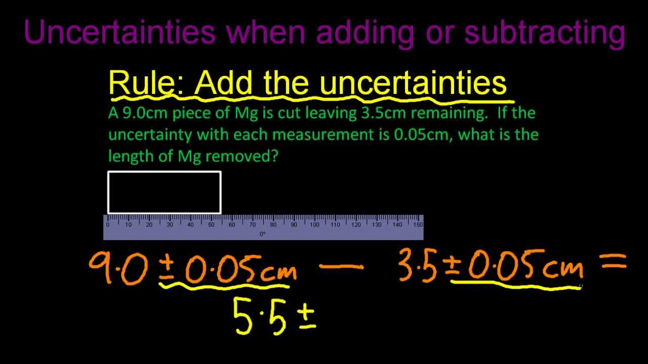 11 1 Determine The Uncertainties In Results Sl Ib Chemistry Youtube