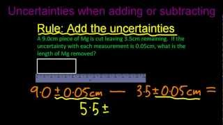 If you add or subtract data then the uncertainties must also be add...