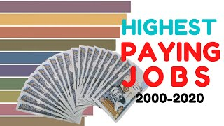 Highest Paying Jobs In the World 2000-2020 | Stats iconic