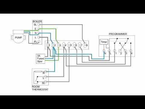 Central Heating Electrical Wiring Part 3 Y Plan Youtube