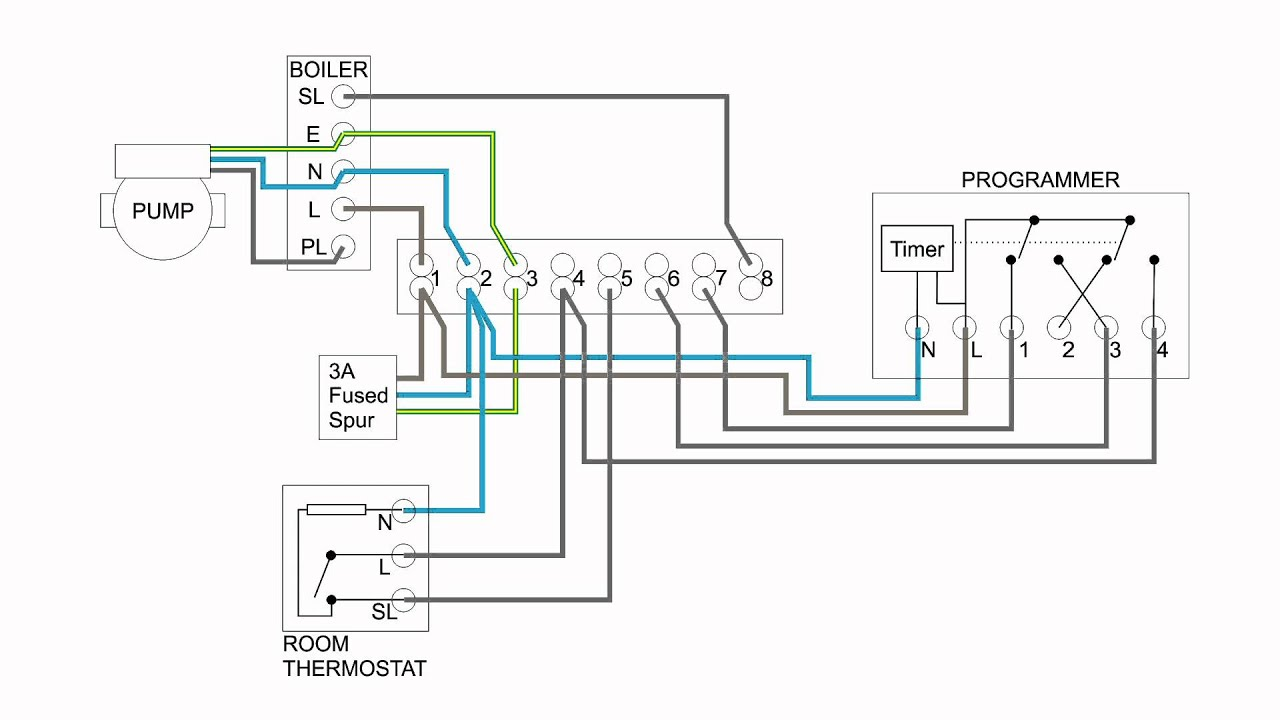central heating electrical wiring part 3 y plan [ 1280 x 720 Pixel ]