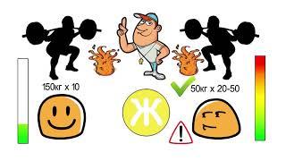 Лучшая Тренировка для Похудения