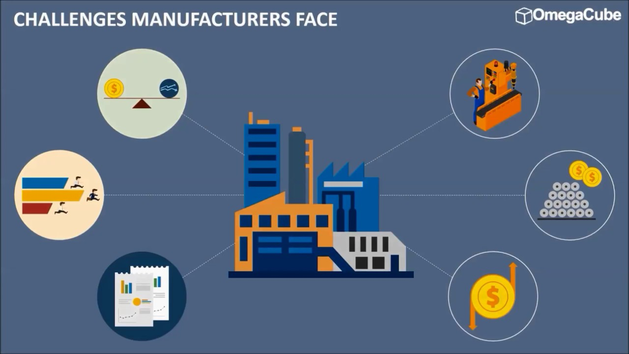 Nesting & ERP Integration for Manufacturing Automation