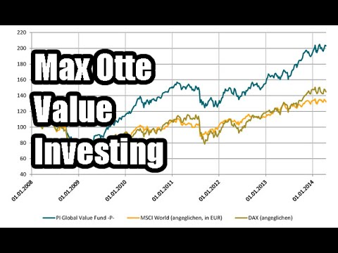 Max Otte - Königsanalyse & Global Value Fund Vs. MSCI World
