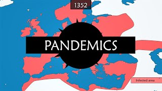 Major epidemics and pandemics