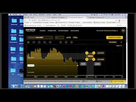 curso-intensivo-de-trading-forex-practica-7
