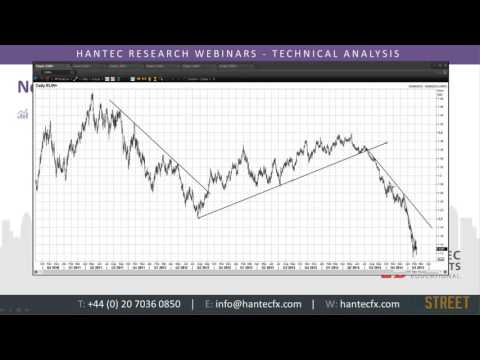 Richard Perry: Trading with Trendlines