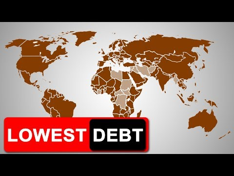Top 10 Countries with Lowest Debt