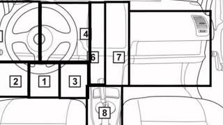 Peugeot 106  1996 03 Diagnostic Obd Port Connector Socket Location Obd2 Dlc Data Link 1228