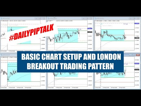 forex-chart-setup-and-simple-london-breakout-patterns