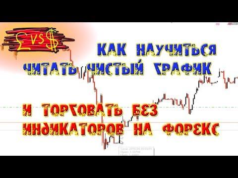 Понятие фондовой биржи WMV