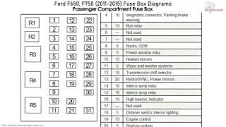 Ford F650 F750 2011 2015 Fuse Box Diagrams Youtube