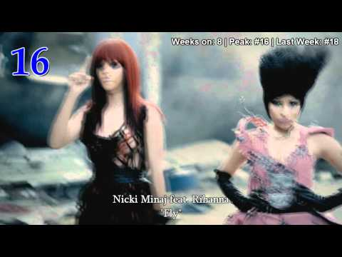 American Top 40 - October 1, 2011 [10/1/2011] from YouTube · Duration:  9 minutes 43 seconds