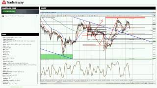 Forex Trading Strategy Session: Focus on the Long Term