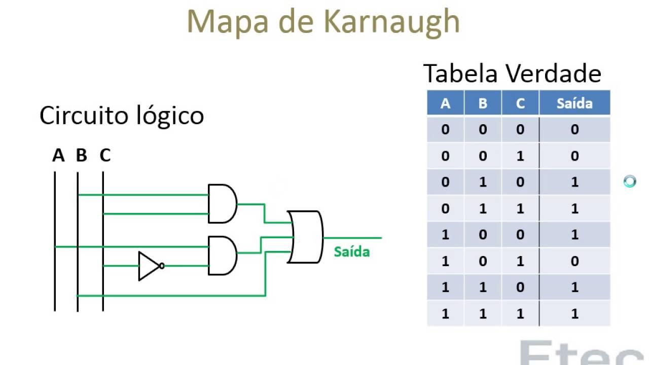 Circuito Logico : Simplificação de circuitos lógicos youtube