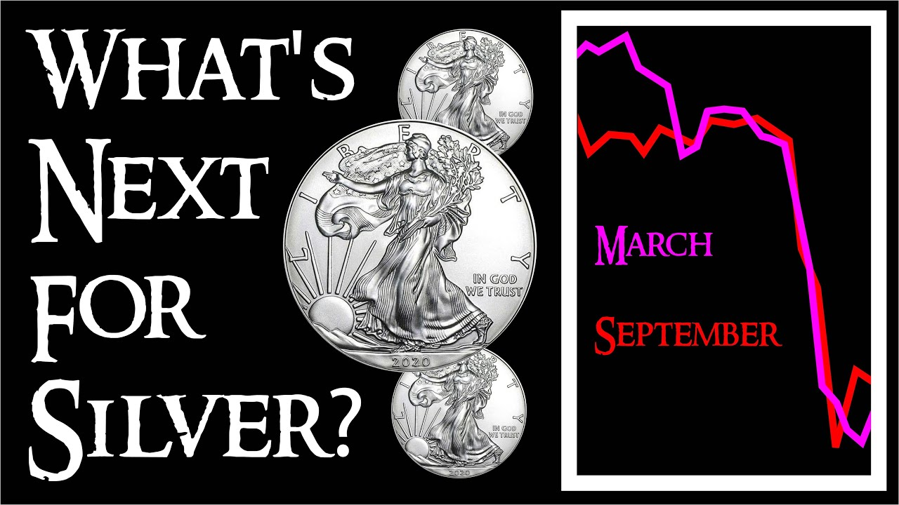 Silver Spot Price Drop March VS Sep - What's Next for Silver?