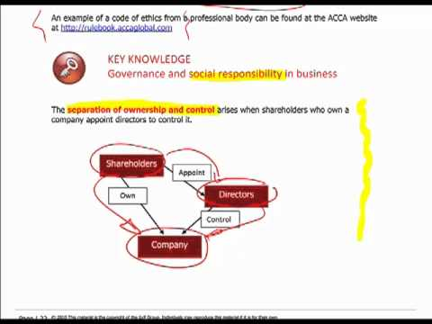 ACCA F1 - 8 Ethics and corporate governance