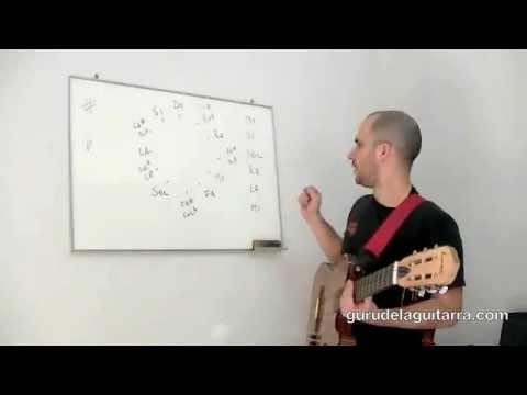 notas-en-la-guitarra