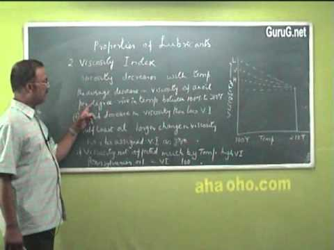 Unit-5  Engineering Materials (Mechanism of Lubrication,Liquid Lubricants,Properties) - Chemistry