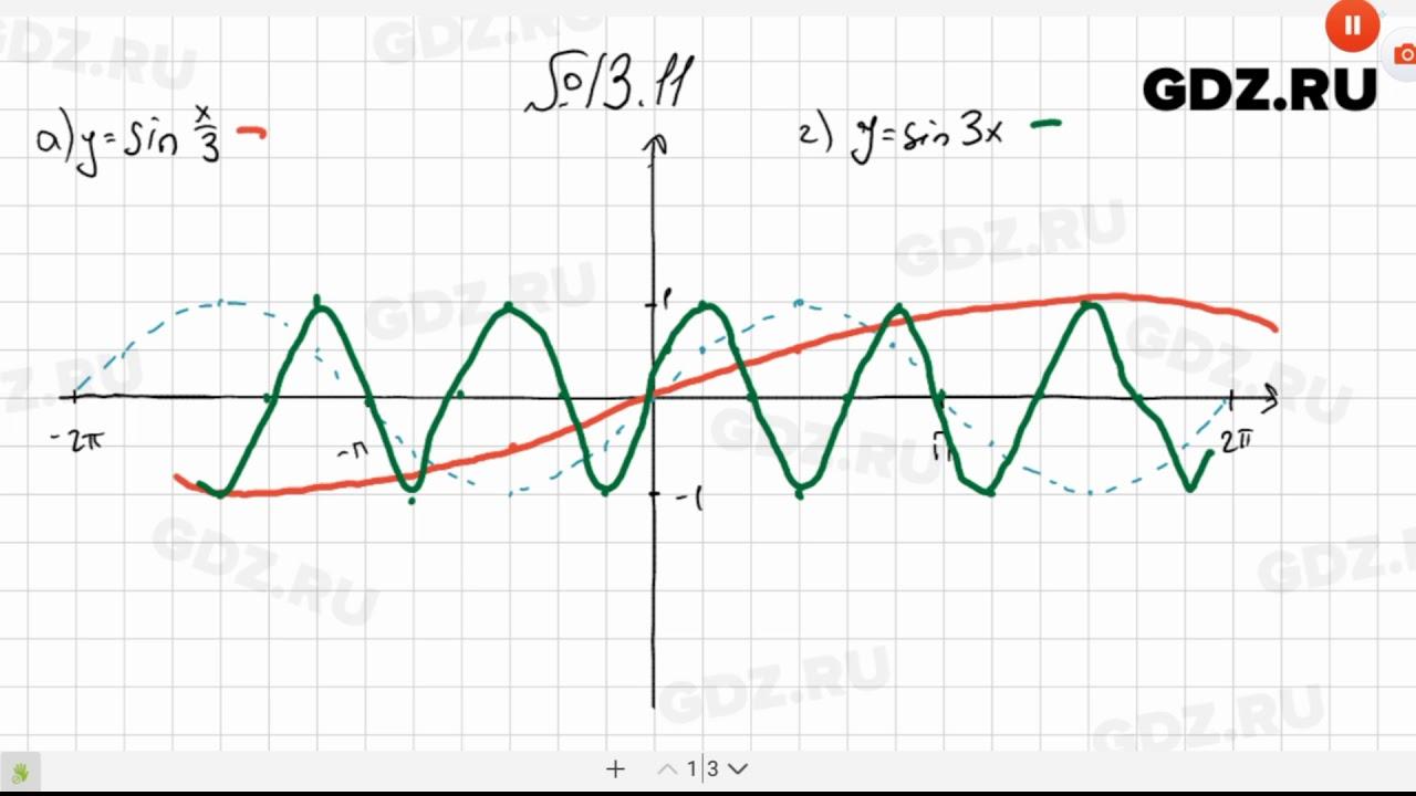 № 6.11- Алгебра 10-11 класс Мордкович - YouTube
