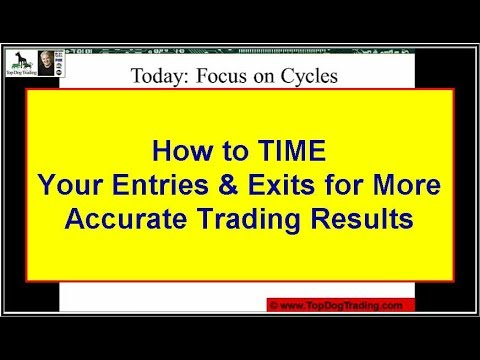 Trading Stock Market Cycles Part 1