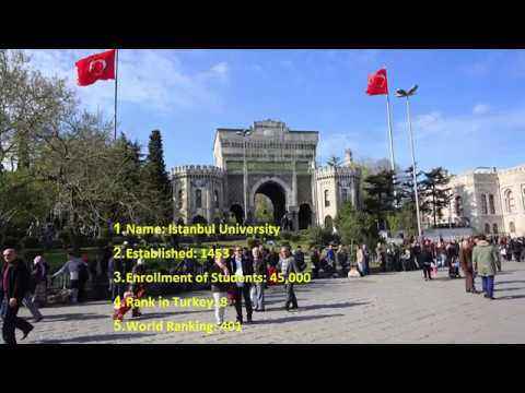 Top Universities in Turkey