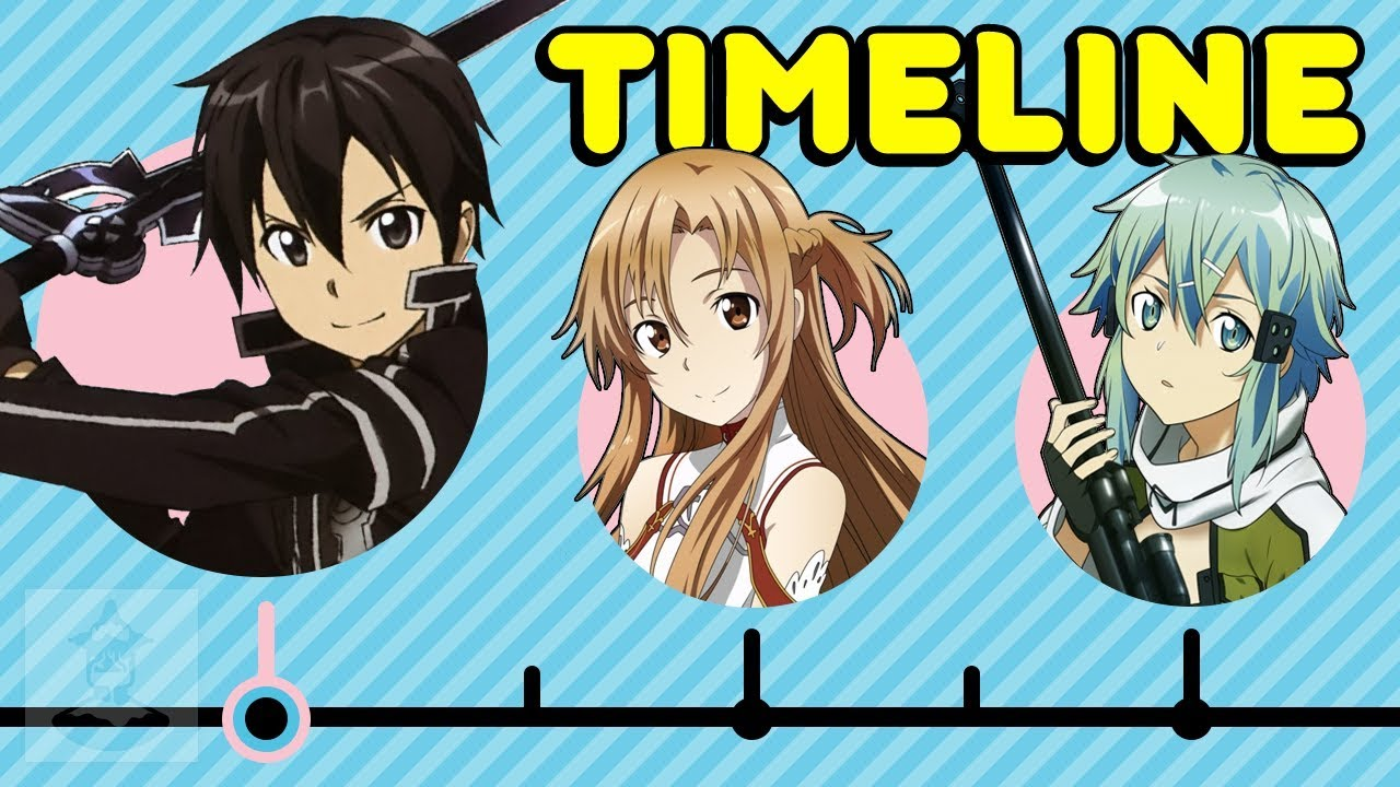 Download The Complete Sword Art Online Timeline - From SAO to Gun Gale Online | Get In The Robot