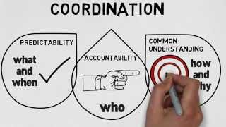 Working Well Together: How coordination happens