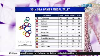 Pilipinas, Nangunguna Pa Rin 30th Sea Games Medal Tally