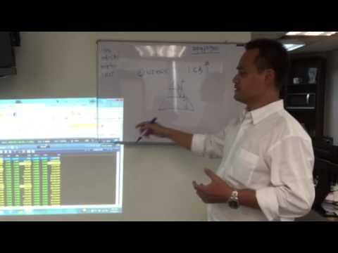 Kepentingan volume dalam pasaran saham Bursa Malaysia