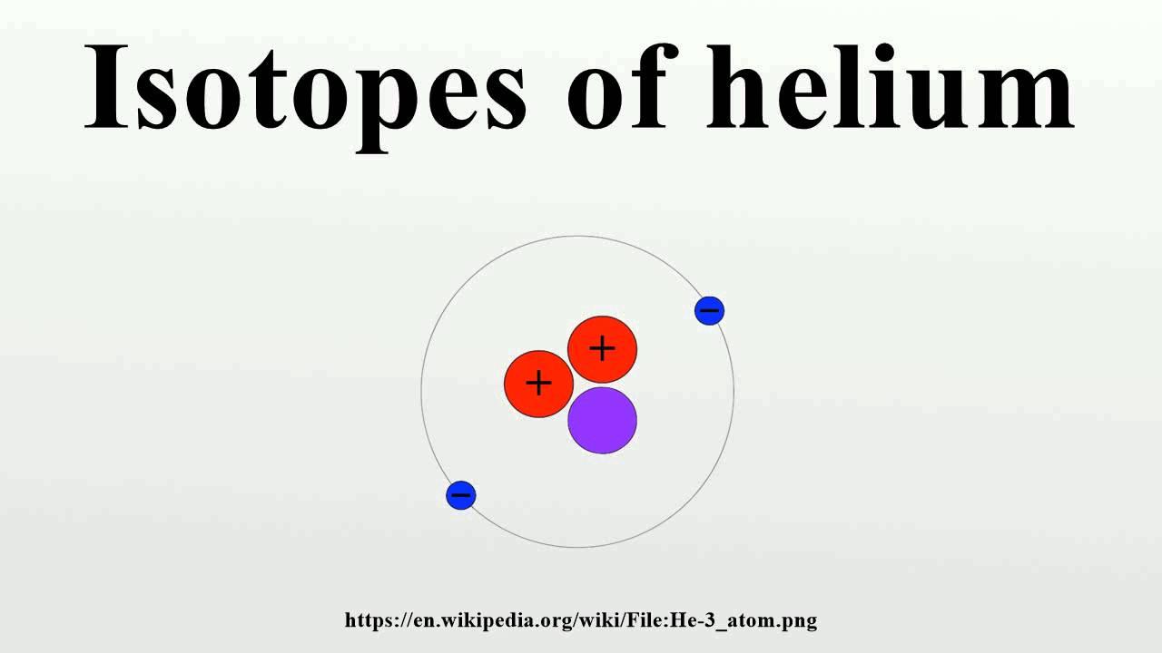 Isotopes of helium - YouTube