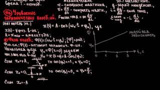 Лекц 11 a Уравнение гармонических колебаний
