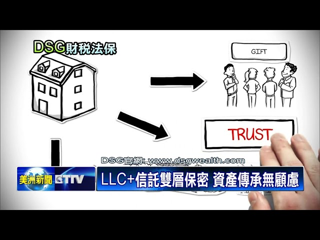 ETTV_1st Step of Investment in USA: Establish a New Entity_投資第1步!尤信硯律師建議先設新公司