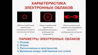№ 5. Неорганическая химия. Тема 2. Строение атома. Часть 4. Характеристика электронного облака