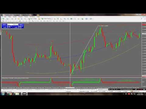 Fss30 trading system