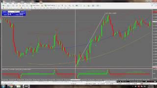 FSS30 Version 3 trading system Forex Indicator Free Download