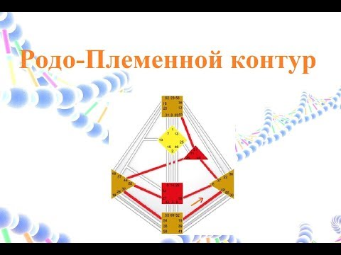 Родо-Племенной контур. 54 ворота. Technical Design